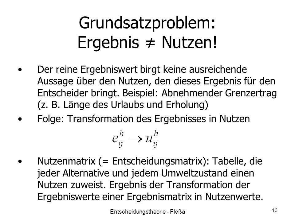 Grundsatzproblem: Ergebnis ≠ Nutzen!