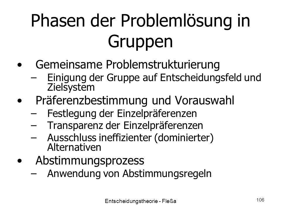 Phasen der Problemlösung in Gruppen