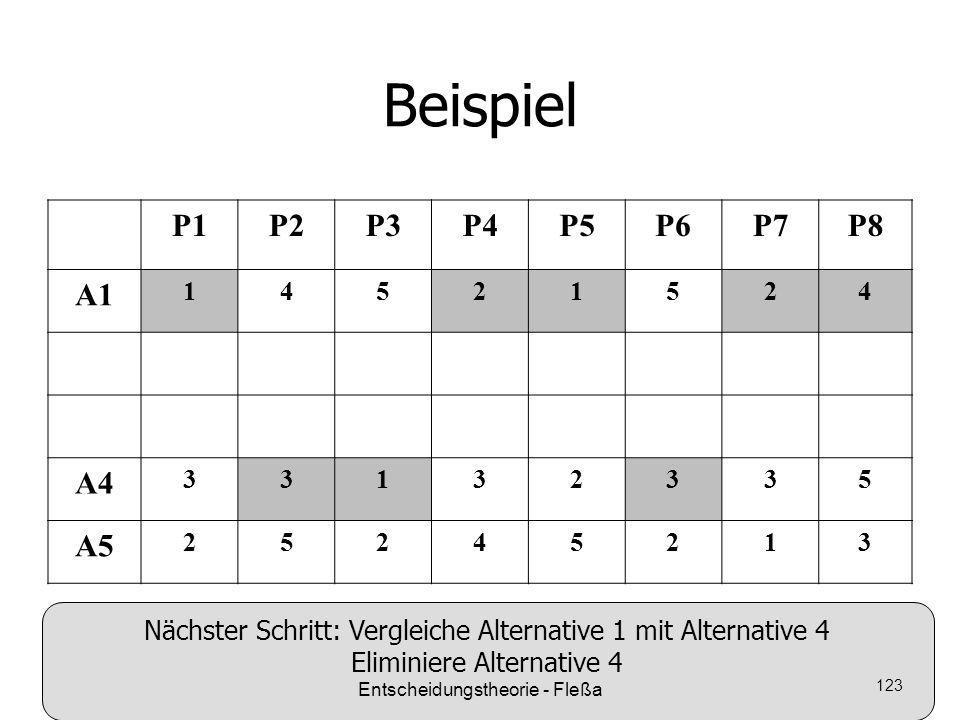 Beispiel P1. P2. P3. P4. P5. P6. P7. P8. A1. 1. 4. 5. 2. A4. 3. A5. Nächster Schritt: Vergleiche Alternative 1 mit Alternative 4.