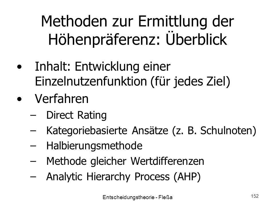 Methoden zur Ermittlung der Höhenpräferenz: Überblick