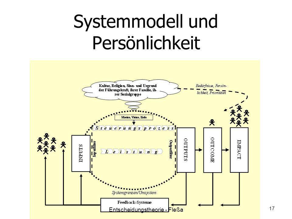 Systemmodell und Persönlichkeit