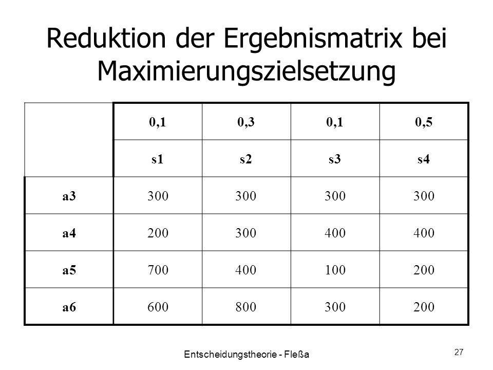 Reduktion der Ergebnismatrix bei Maximierungszielsetzung