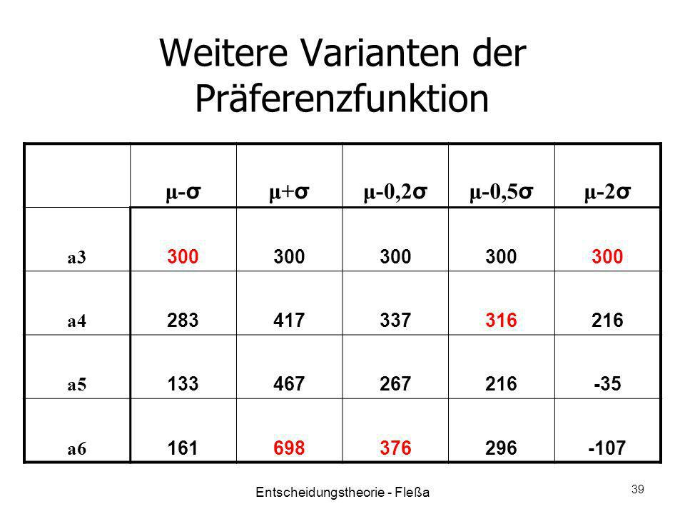 Weitere Varianten der Präferenzfunktion