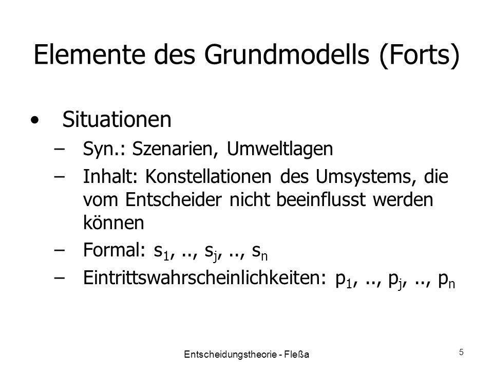 Elemente des Grundmodells (Forts)