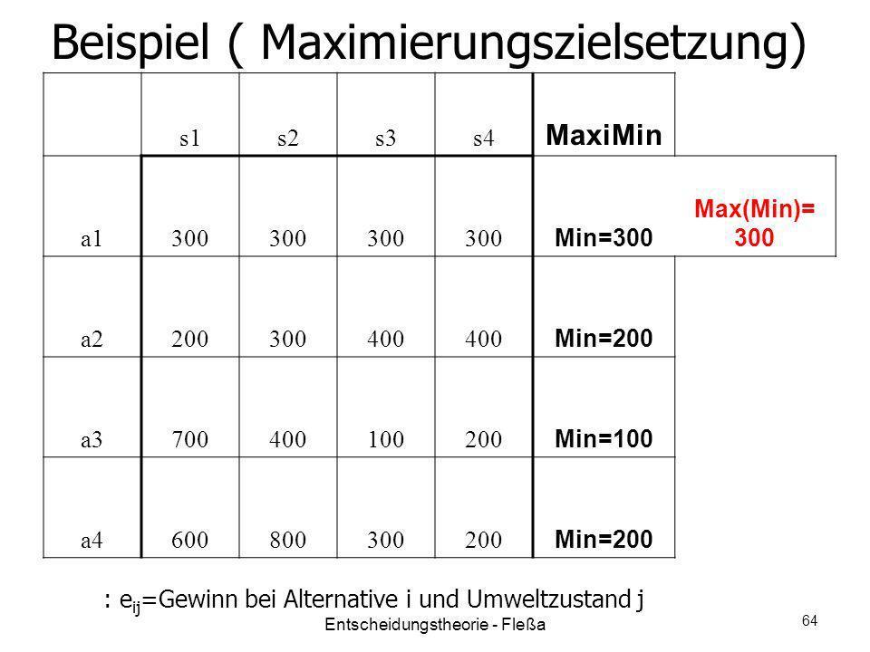 Beispiel ( Maximierungszielsetzung)
