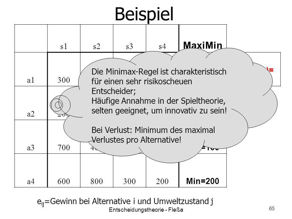 Beispiel MaxiMin s1 s2 s3 s4 a1 300 Min=300 Max(Min)= a2 200 400