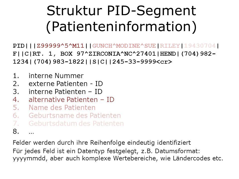 Struktur PID-Segment (Patienteninformation)