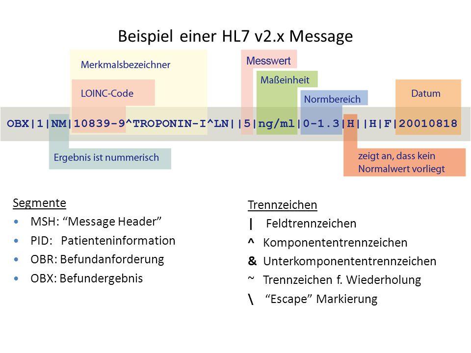 Beispiel einer HL7 v2.x Message