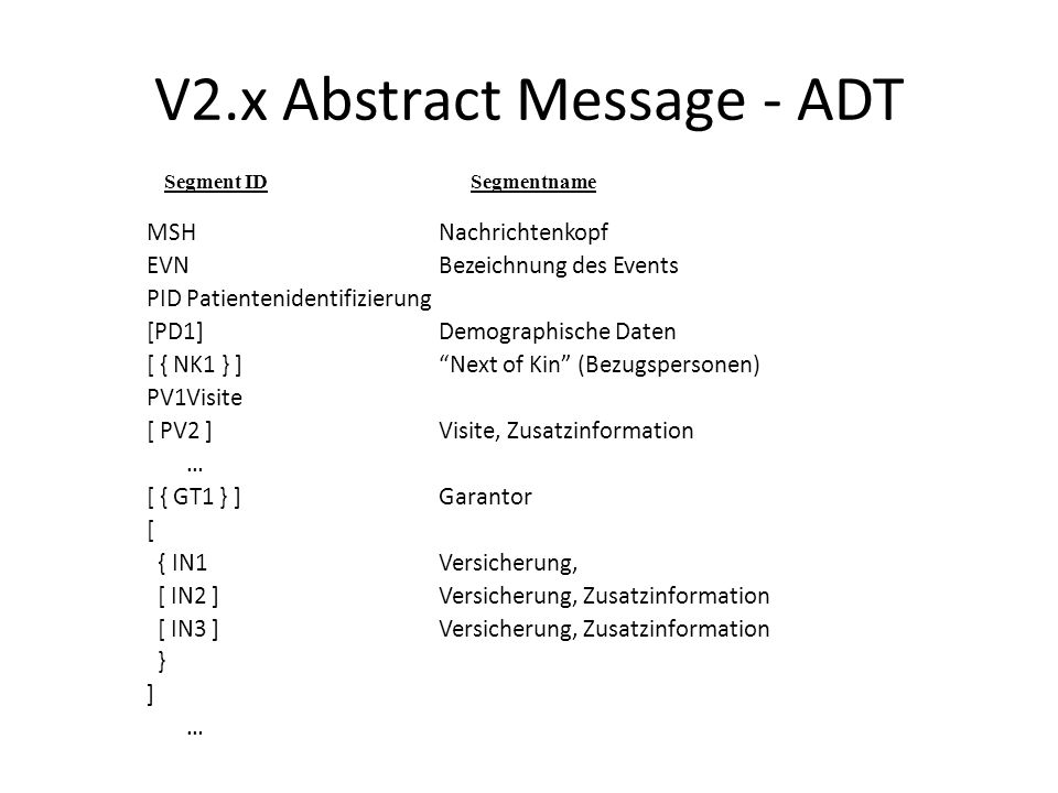 V2.x Abstract Message - ADT