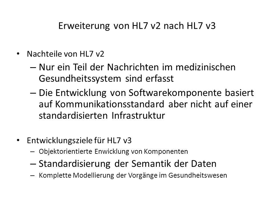 Erweiterung von HL7 v2 nach HL7 v3