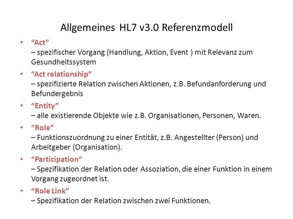 Allgemeines HL7 v3.0 Referenzmodell
