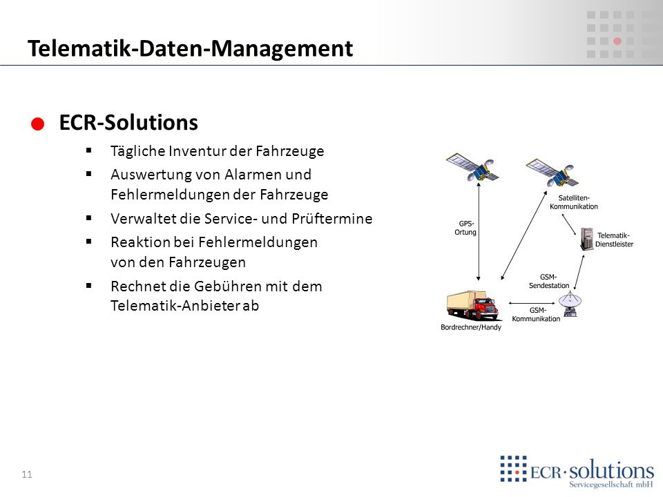Telematik-Daten-Management