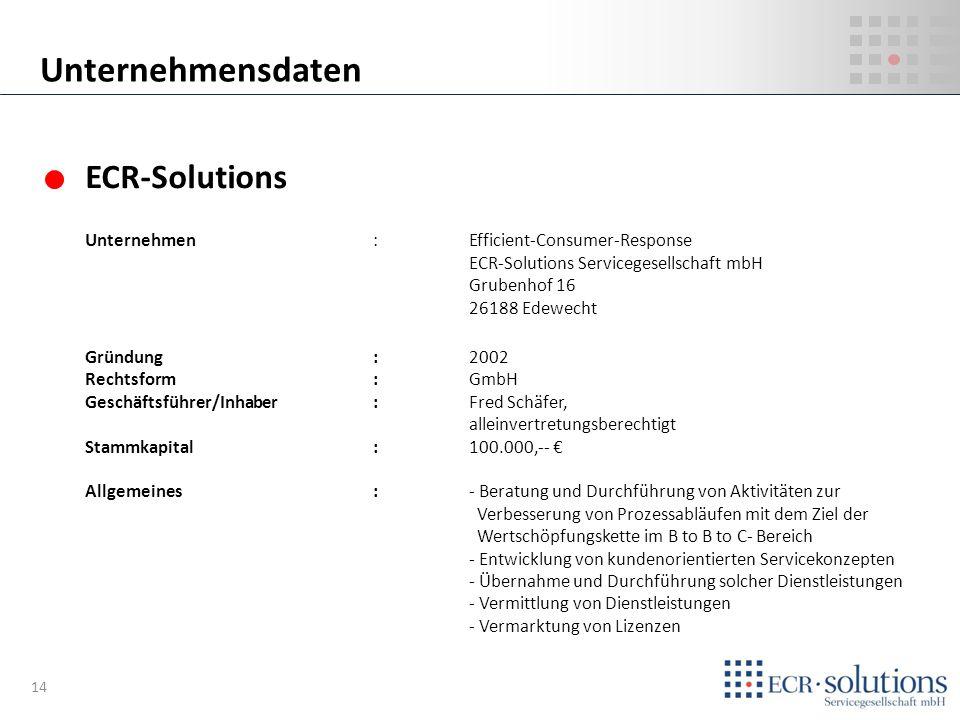 Unternehmensdaten ECR-Solutions