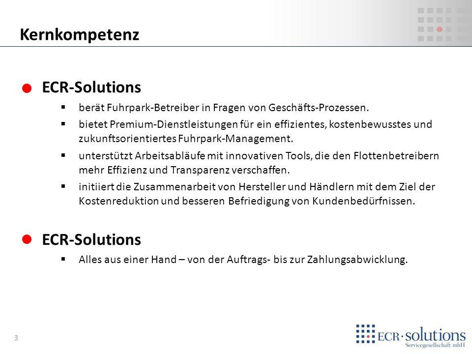 Kernkompetenz ECR-Solutions