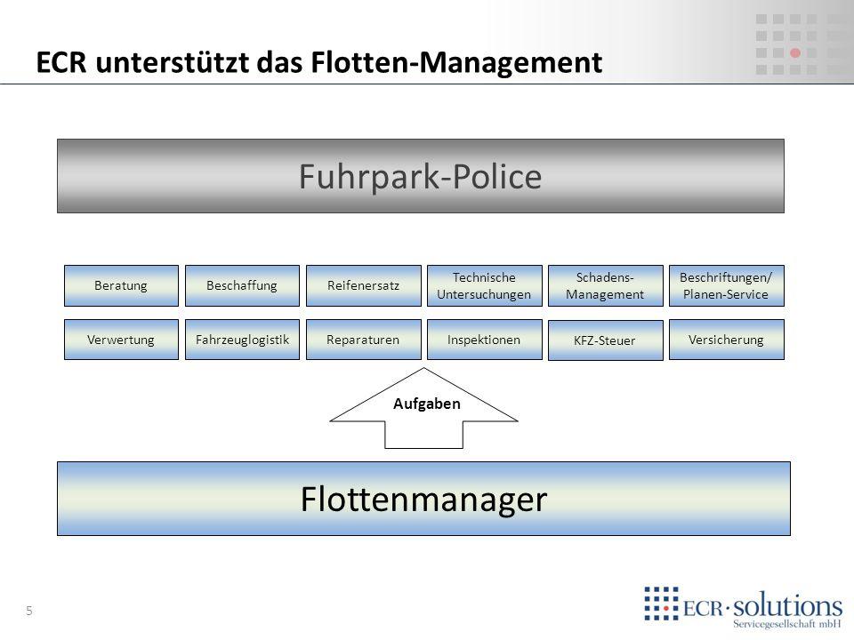 Fuhrpark-Police Flottenmanager ECR unterstützt das Flotten-Management