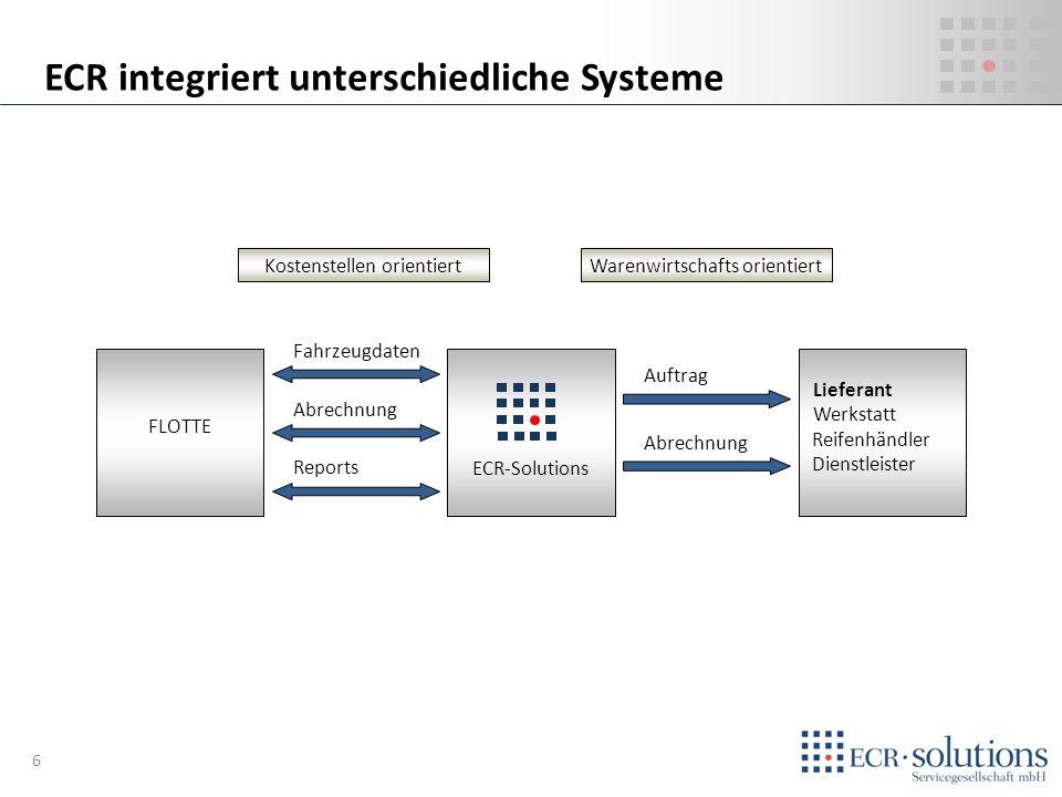 ECR integriert unterschiedliche Systeme