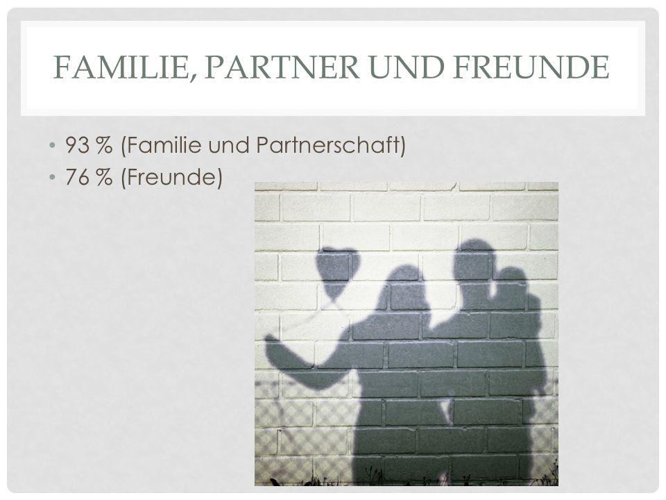 Familie, Partner und Freunde