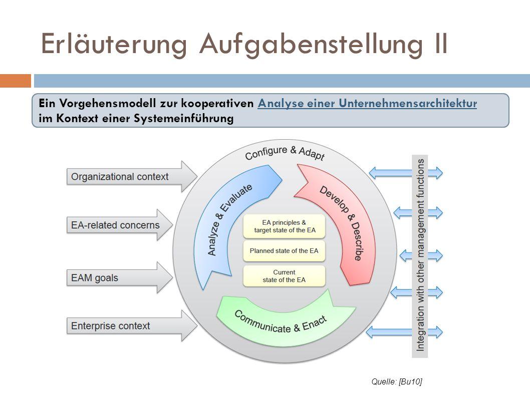 Erläuterung Aufgabenstellung II