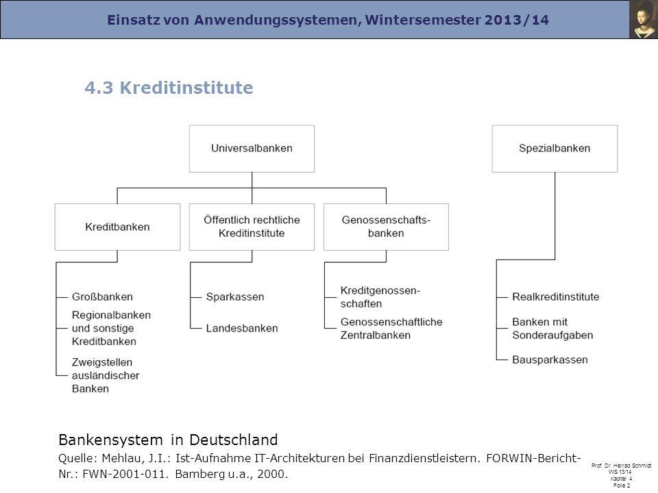 4.3 Kreditinstitute Bankensystem in Deutschland