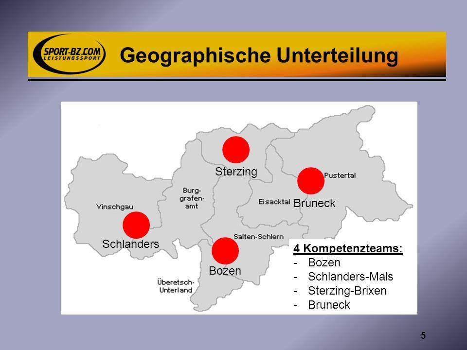 Geographische Unterteilung
