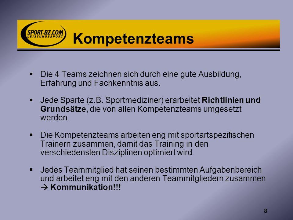 17.05.2012 Kompetenzteams. Die 4 Teams zeichnen sich durch eine gute Ausbildung, Erfahrung und Fachkenntnis aus.