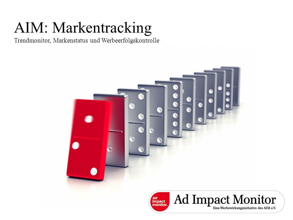 AIM: Markentracking Trendmonitor, Markenstatus und Werbeerfolgskontrolle