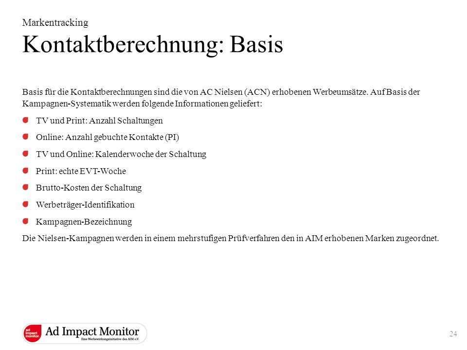 Kontaktberechnung: Basis