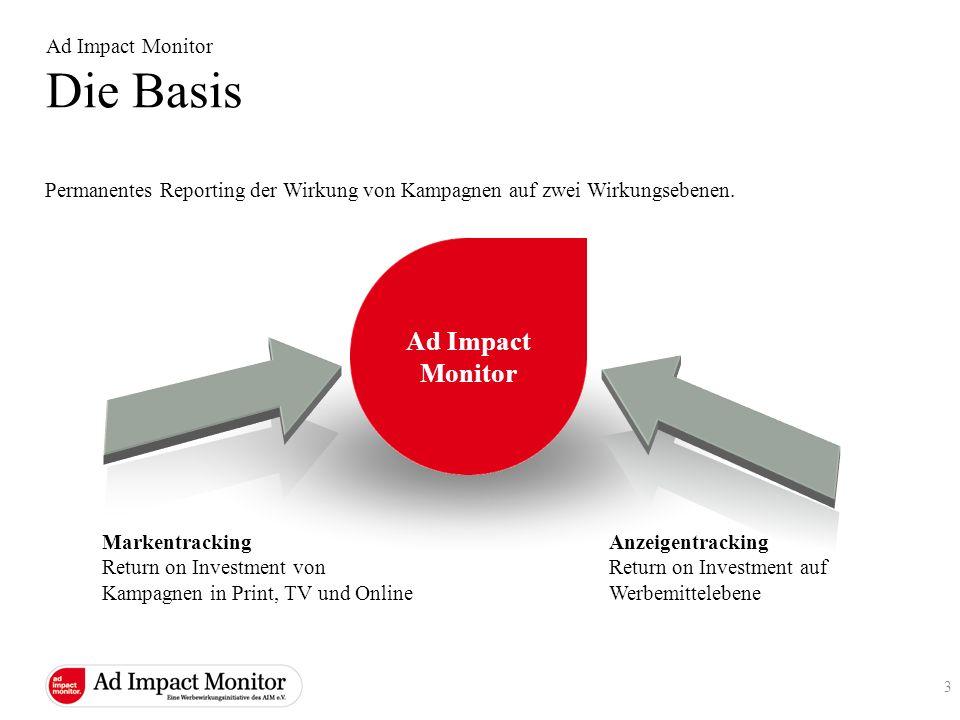 Die Basis Ad Impact Monitor Ad Impact Monitor