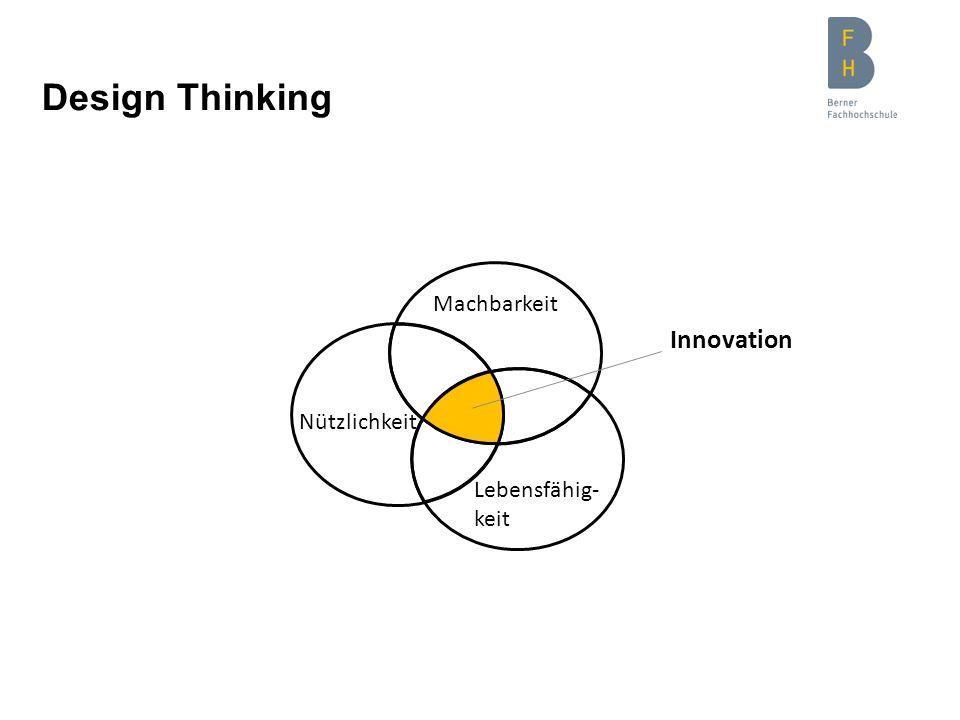 Design Thinking Machbarkeit Innovation Nützlichkeit Lebensfähig- keit