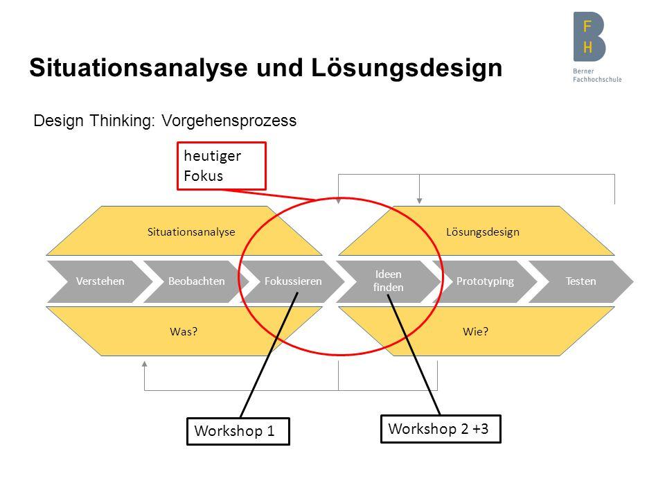 Situationsanalyse und Lösungsdesign