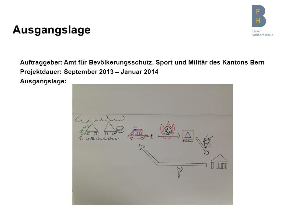 Ausgangslage Auftraggeber: Amt für Bevölkerungsschutz, Sport und Militär des Kantons Bern. Projektdauer: September 2013 – Januar 2014.