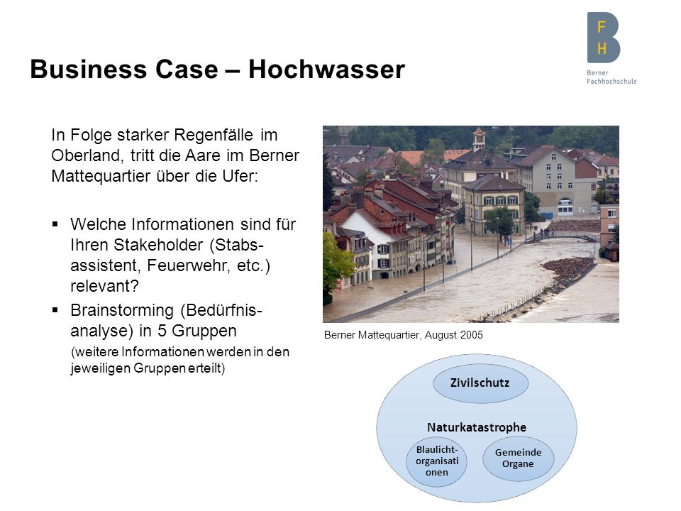 Business Case – Hochwasser