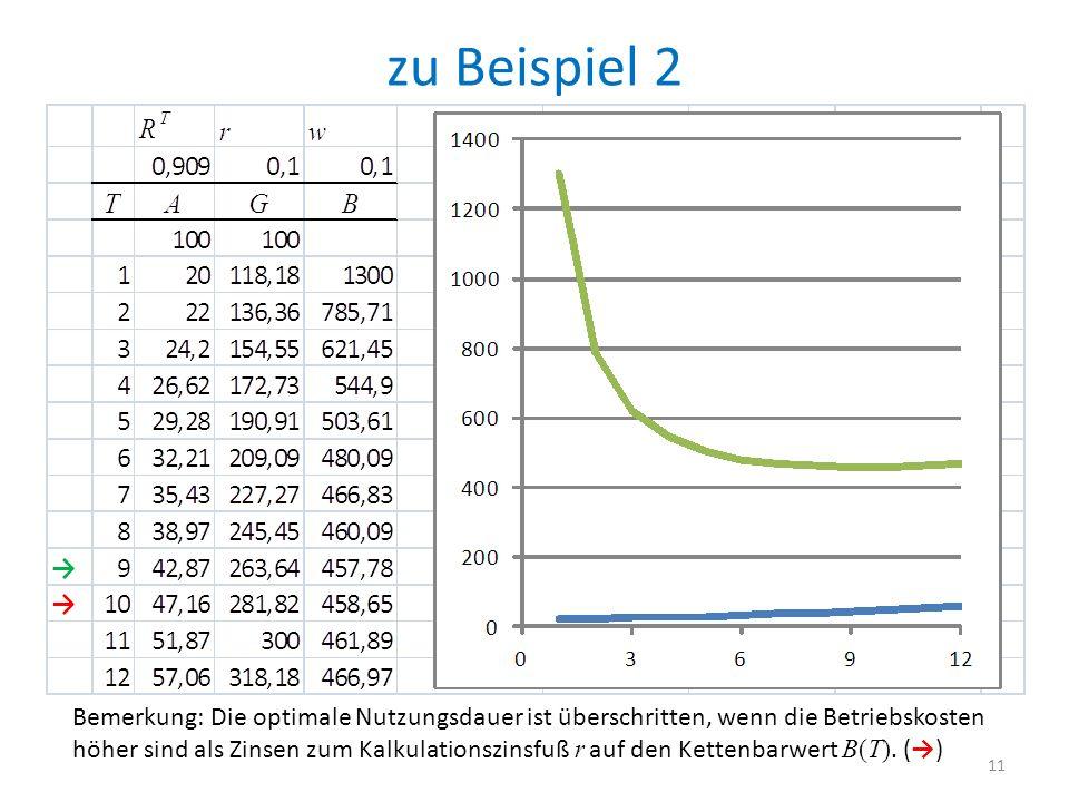 zu Beispiel 2 Bemerkung: Die optimale Nutzungsdauer ist überschritten, wenn die Betriebskosten.