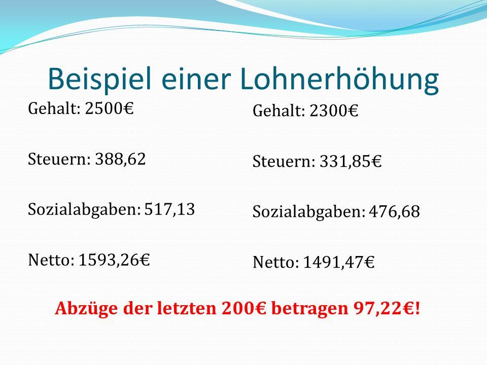 Beispiel einer Lohnerhöhung