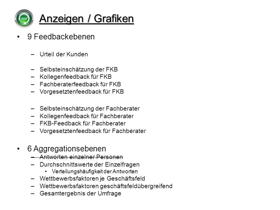 Anzeigen / Grafiken 9 Feedbackebenen 6 Aggregationsebenen