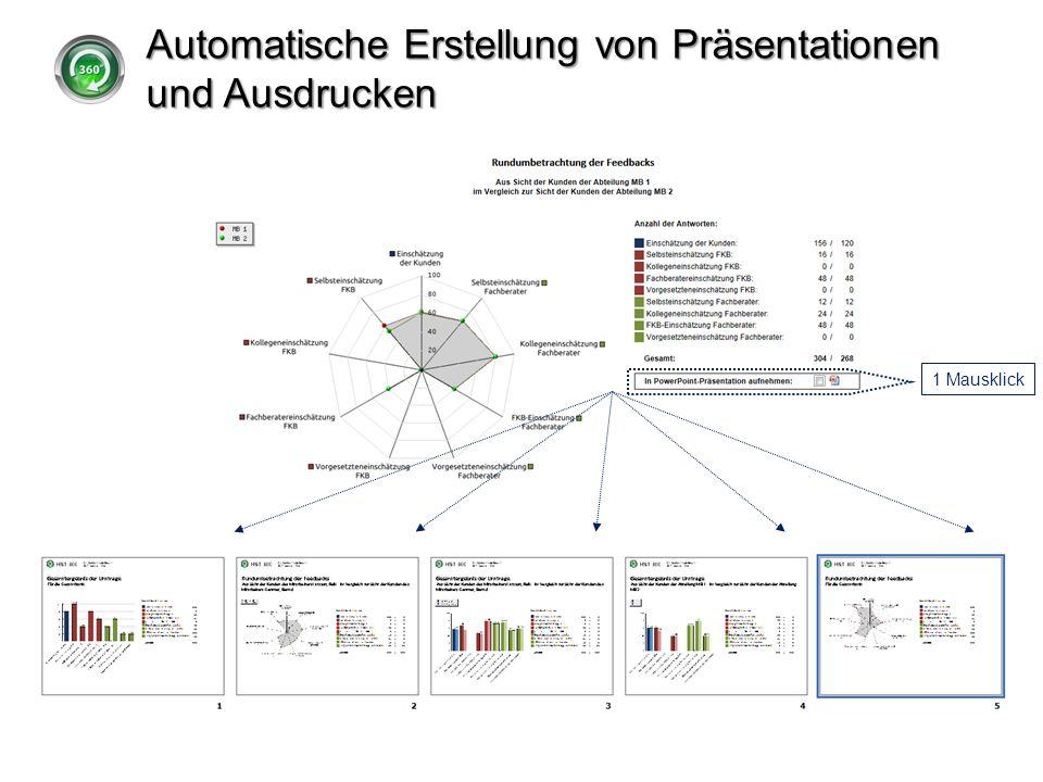 Automatische Erstellung von Präsentationen und Ausdrucken