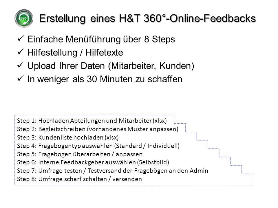 Erstellung eines H&T 360°-Online-Feedbacks