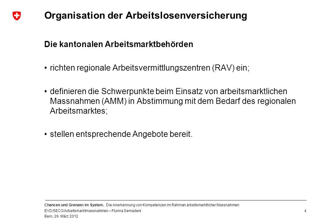 Organisation der Arbeitslosenversicherung