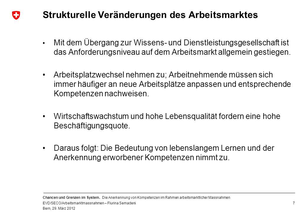 Strukturelle Veränderungen des Arbeitsmarktes