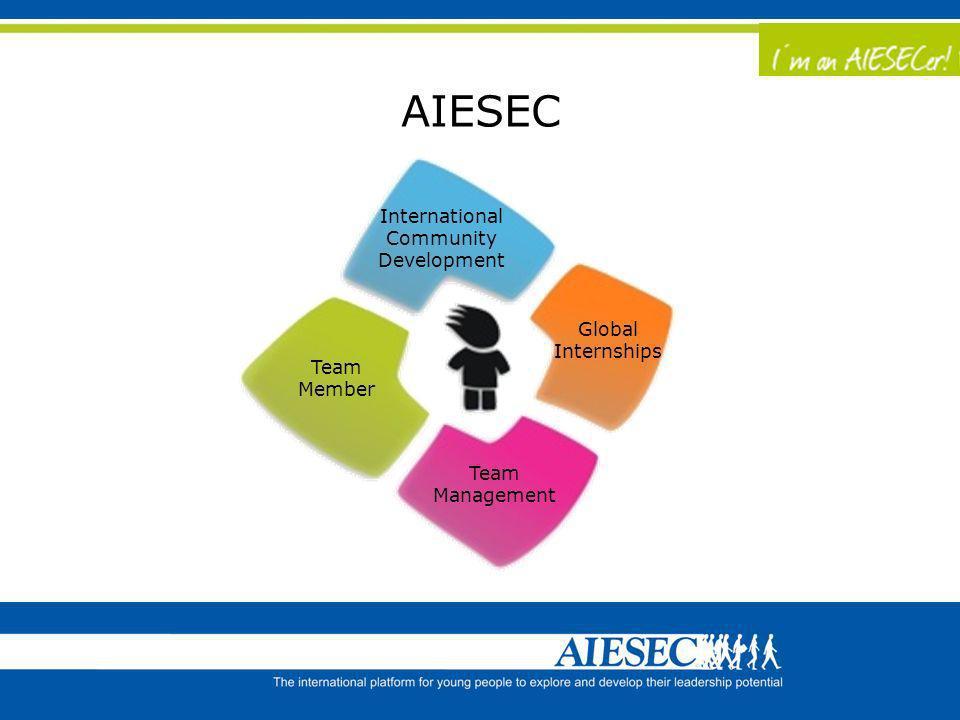 International Community Development
