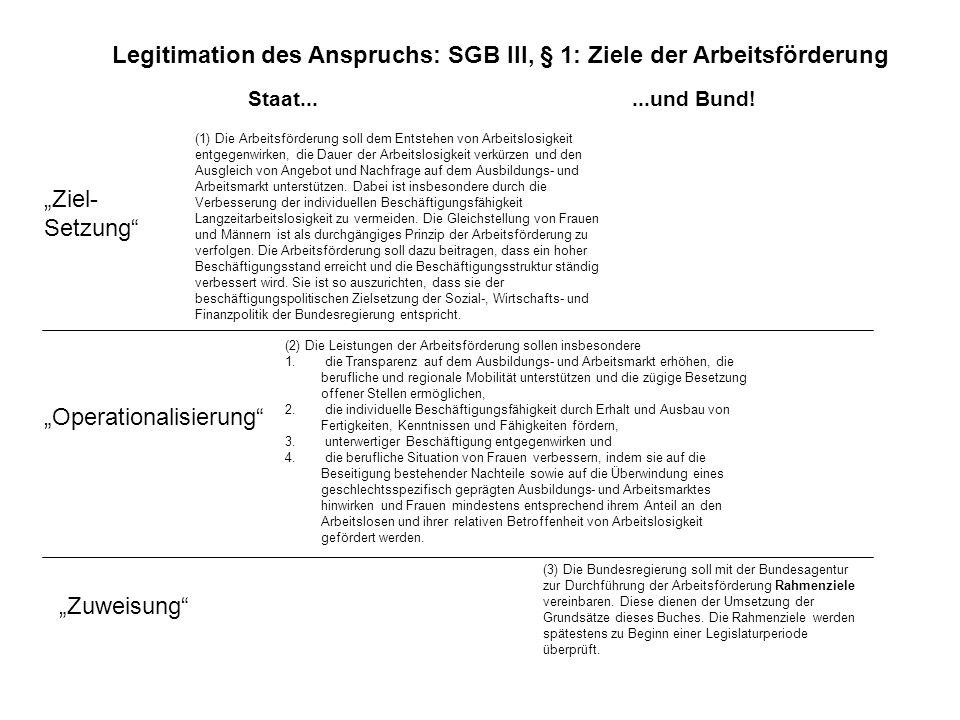 Legitimation des Anspruchs: SGB III, § 1: Ziele der Arbeitsförderung