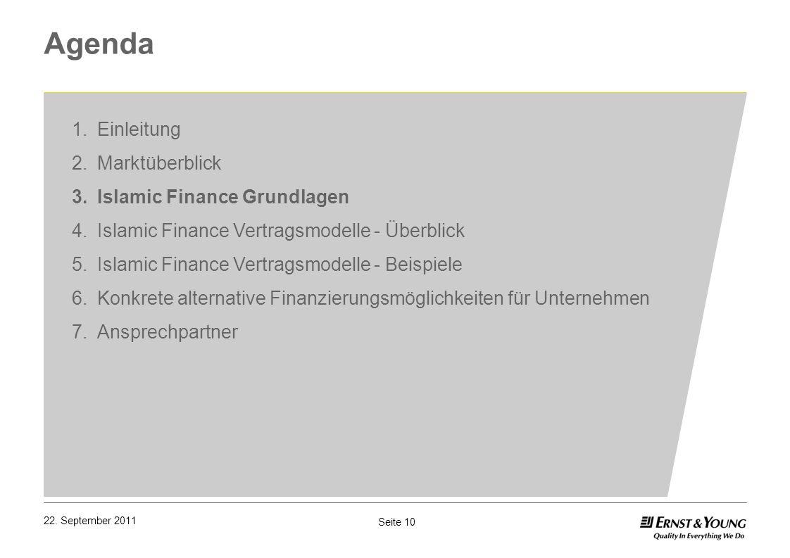 Agenda Einleitung Marktüberblick Islamic Finance Grundlagen