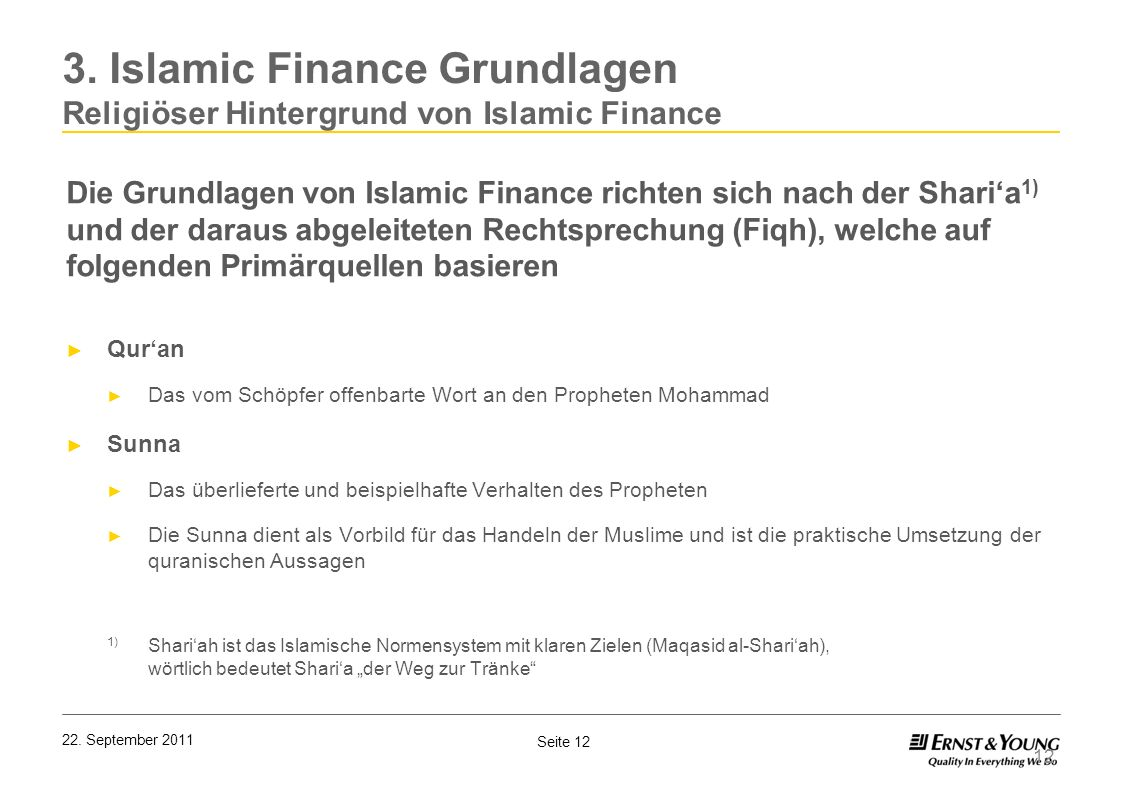 3. Islamic Finance Grundlagen Religiöser Hintergrund von Islamic Finance