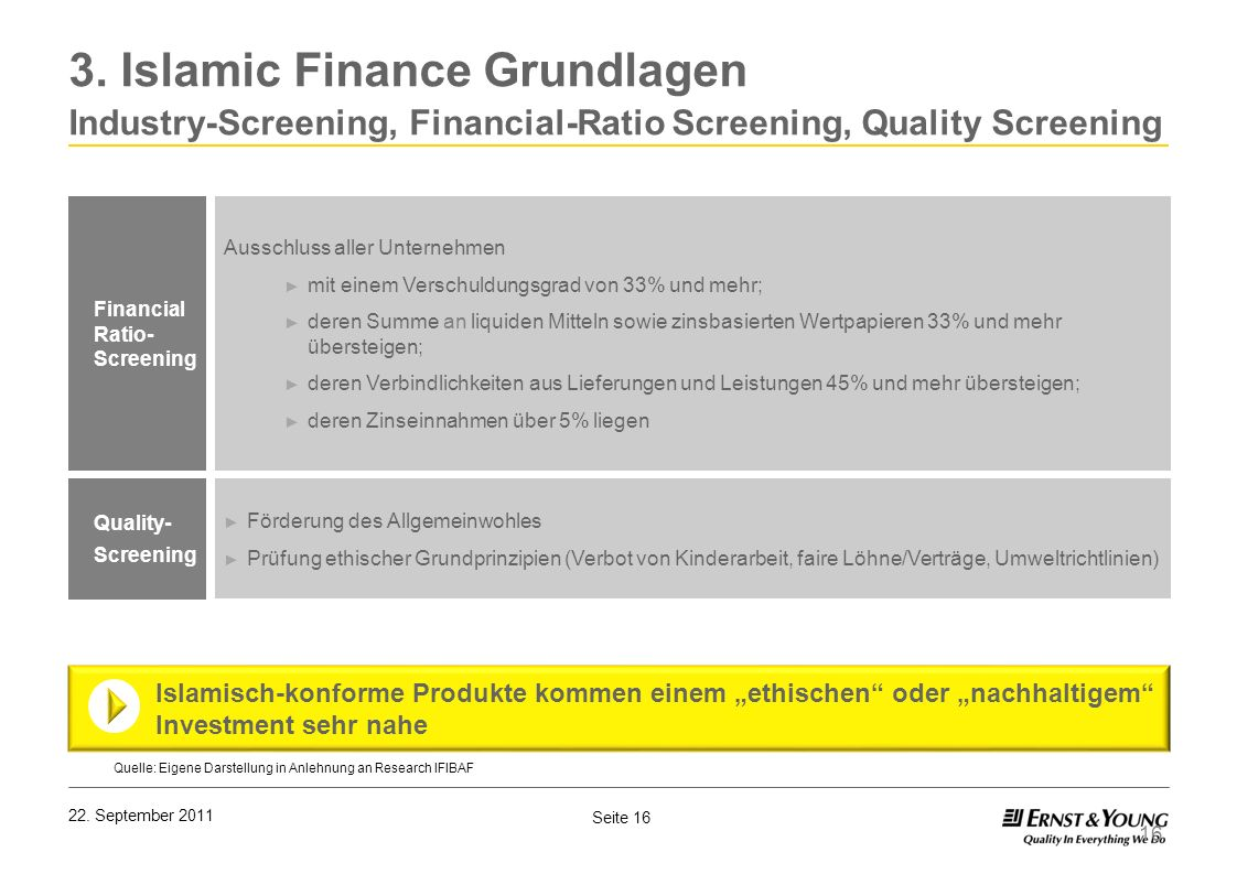 3. Islamic Finance Grundlagen Industry-Screening, Financial-Ratio Screening, Quality Screening