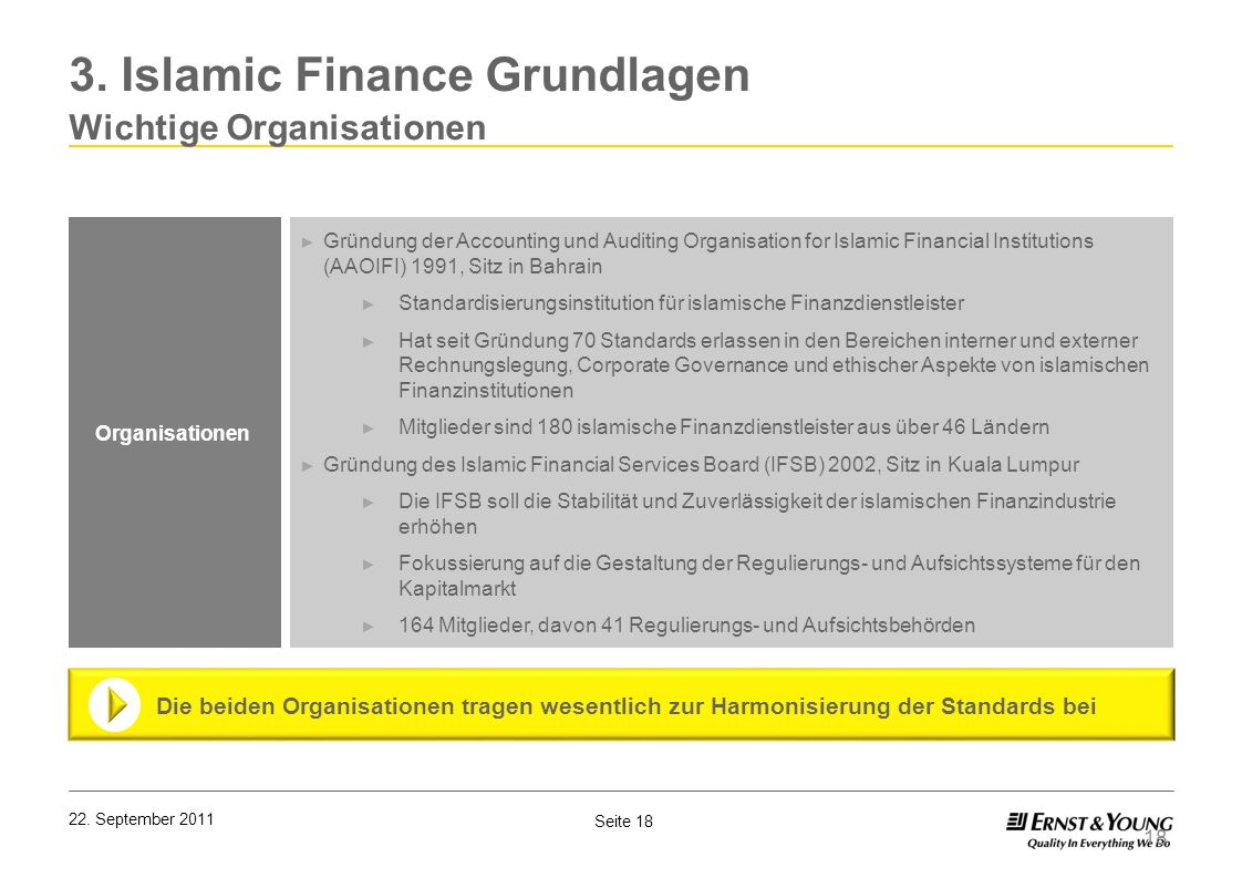 3. Islamic Finance Grundlagen Wichtige Organisationen