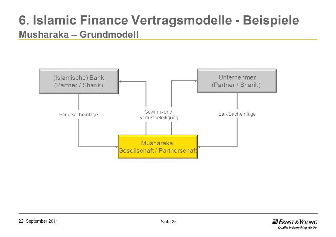 6. Islamic Finance Vertragsmodelle - Beispiele Musharaka – Grundmodell
