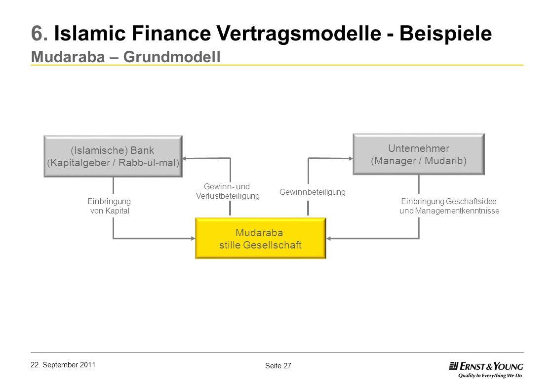 6. Islamic Finance Vertragsmodelle - Beispiele Mudaraba – Grundmodell