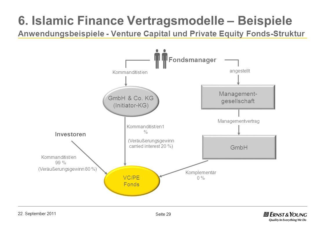 6. Islamic Finance Vertragsmodelle – Beispiele Anwendungsbeispiele - Venture Capital und Private Equity Fonds-Struktur