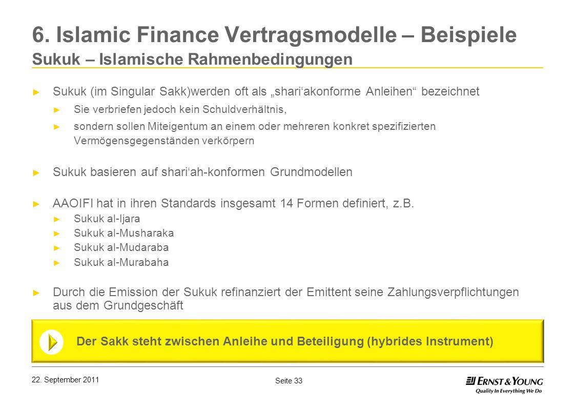 6. Islamic Finance Vertragsmodelle – Beispiele Sukuk – Islamische Rahmenbedingungen