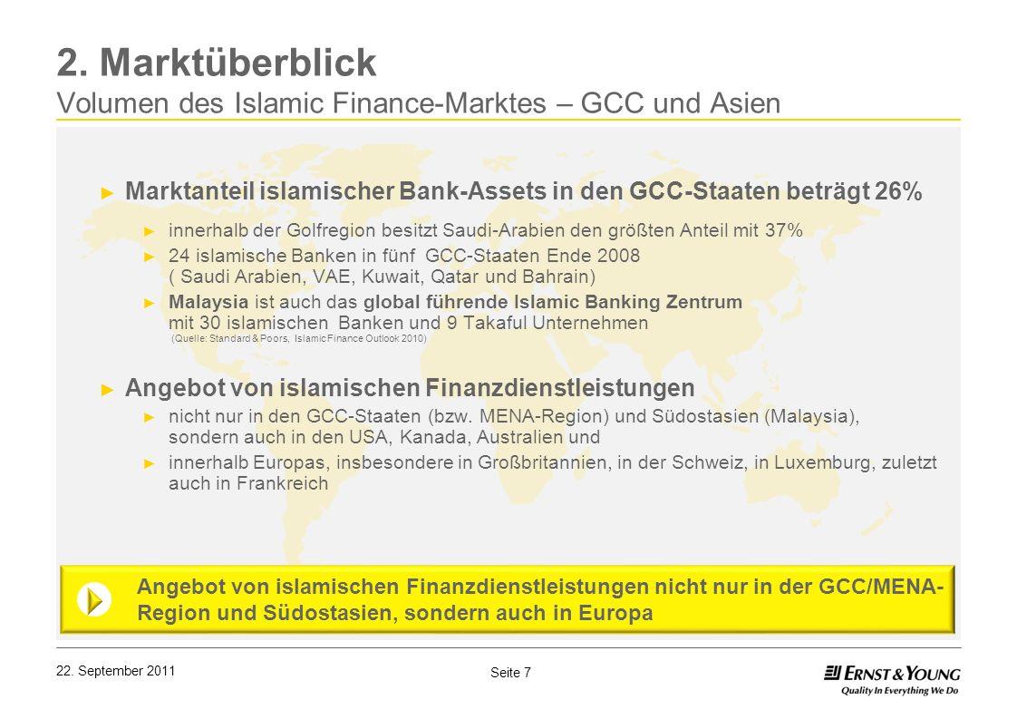 2. Marktüberblick Volumen des Islamic Finance-Marktes – GCC und Asien